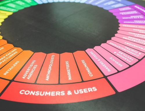 Treffen Sie die israelischen Unternehmen, die das Online-Kundenerlebnis optimieren
