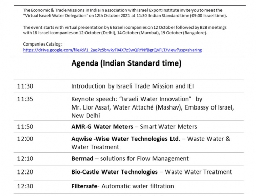 Virtual Delegation of 18 Israeli Water Companies on 12th October 2021 at 11:30 Indian Standard time (09:00 Israel time)