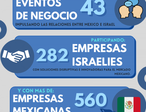 T2 – GENERAL OVERVIEW – ISRAEL ECONOMIC OFFICE IN MEXICO